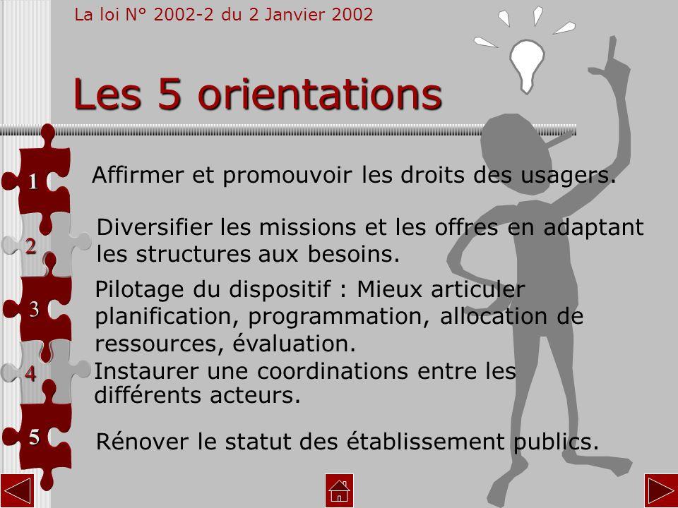 Les 5 orientations Affirmer et promouvoir les droits des usagers. 3333 4444 5555 2222 1111 Diversifier les missions et les offres en adaptant les stru