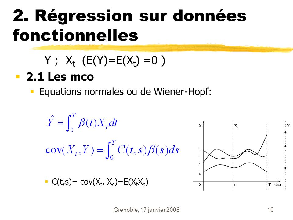 Grenoble, 17 janvier 200810 2. Régression sur données fonctionnelles Y ; X t (E(Y)=E(X t ) =0 ) 2.1 Les mco Equations normales ou de Wiener-Hopf: C(t,