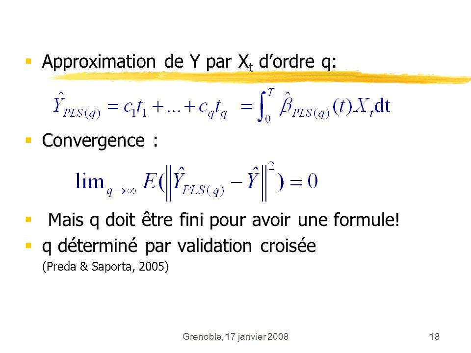 Grenoble, 17 janvier 200818 Approximation de Y par X t dordre q: Convergence : Mais q doit être fini pour avoir une formule! q déterminé par validatio