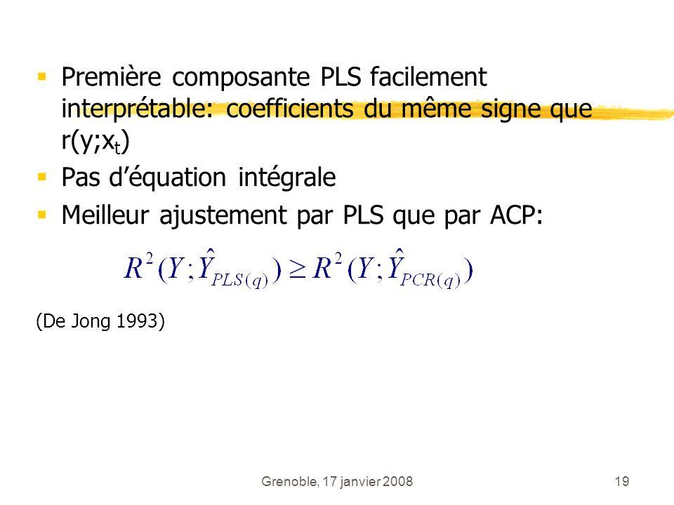 Grenoble, 17 janvier 200819 Première composante PLS facilement interprétable: coefficients du même signe que r(y;x t ) Pas déquation intégrale Meilleu