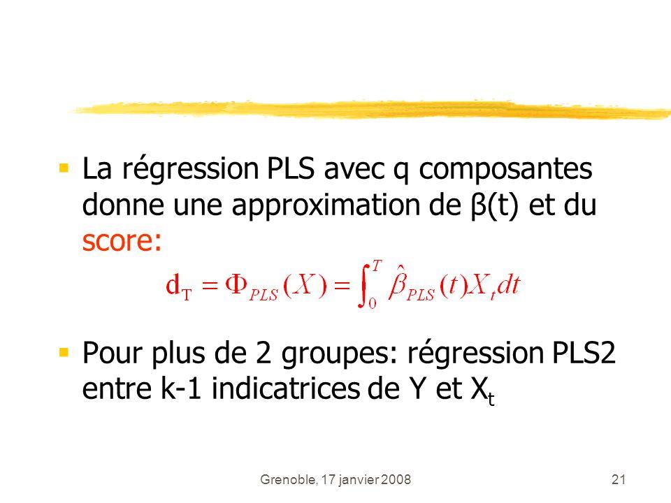 Grenoble, 17 janvier 200821 La régression PLS avec q composantes donne une approximation de β(t) et du score: Pour plus de 2 groupes: régression PLS2