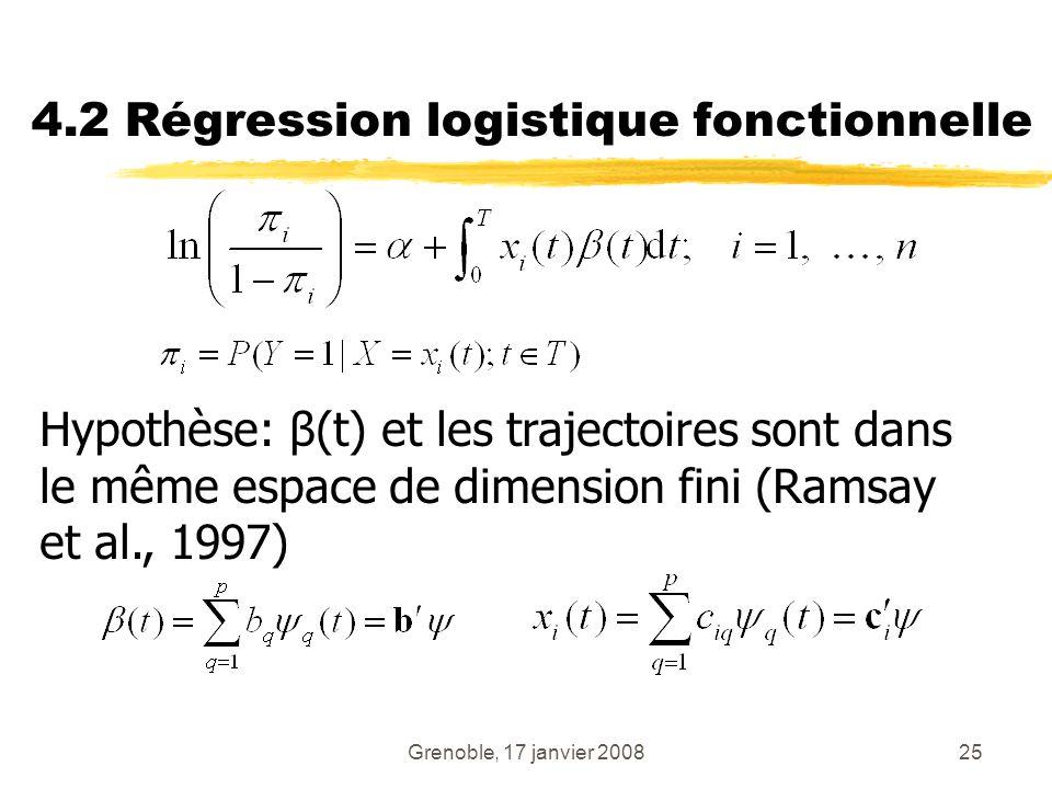 Grenoble, 17 janvier 200825 4.2 Régression logistique fonctionnelle Hypothèse: β(t) et les trajectoires sont dans le même espace de dimension fini (Ra