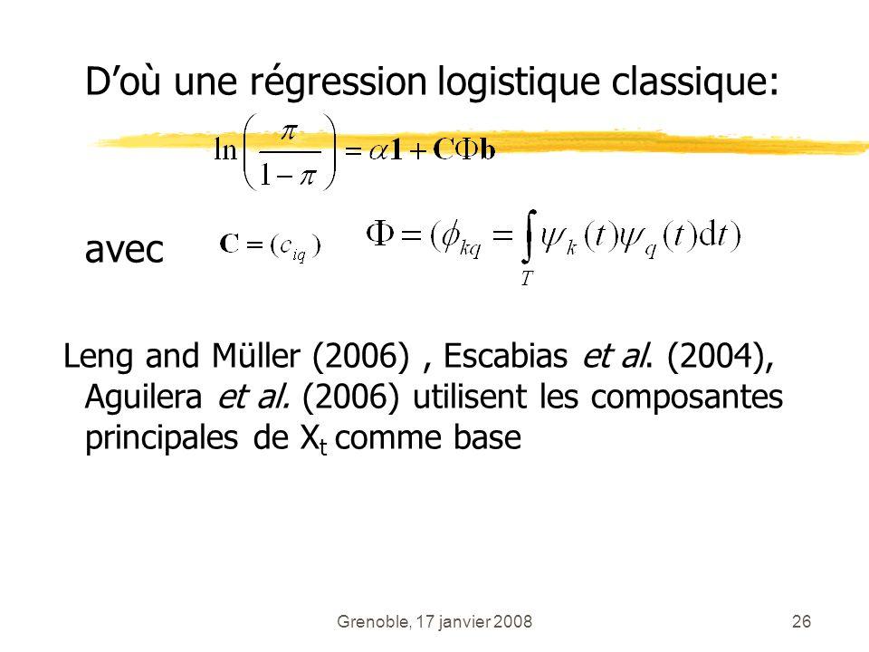Grenoble, 17 janvier 200826 Doù une régression logistique classique: avec Leng and Müller (2006), Escabias et al. (2004), Aguilera et al. (2006) utili