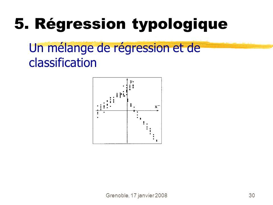 Grenoble, 17 janvier 200830 5. Régression typologique Un mélange de régression et de classification