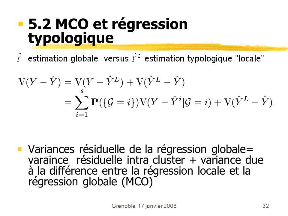 Grenoble, 17 janvier 200832 5.2 MCO et régression typologique Variances résiduelle de la régression globale= varaince résiduelle intra cluster + varia