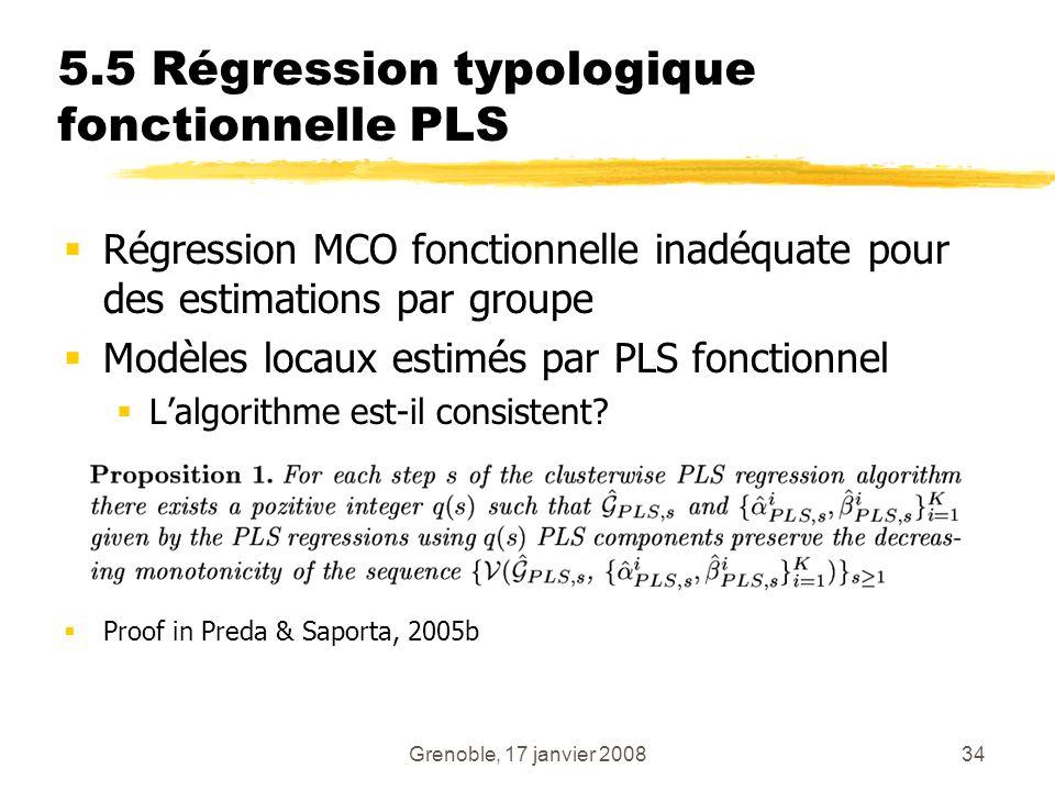Grenoble, 17 janvier 200834 5.5 Régression typologique fonctionnelle PLS Régression MCO fonctionnelle inadéquate pour des estimations par groupe Modèl
