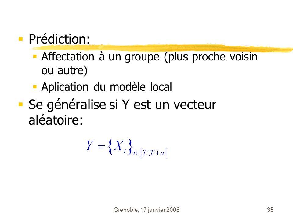 Grenoble, 17 janvier 200835 Prédiction: Affectation à un groupe (plus proche voisin ou autre) Aplication du modèle local Se généralise si Y est un vec