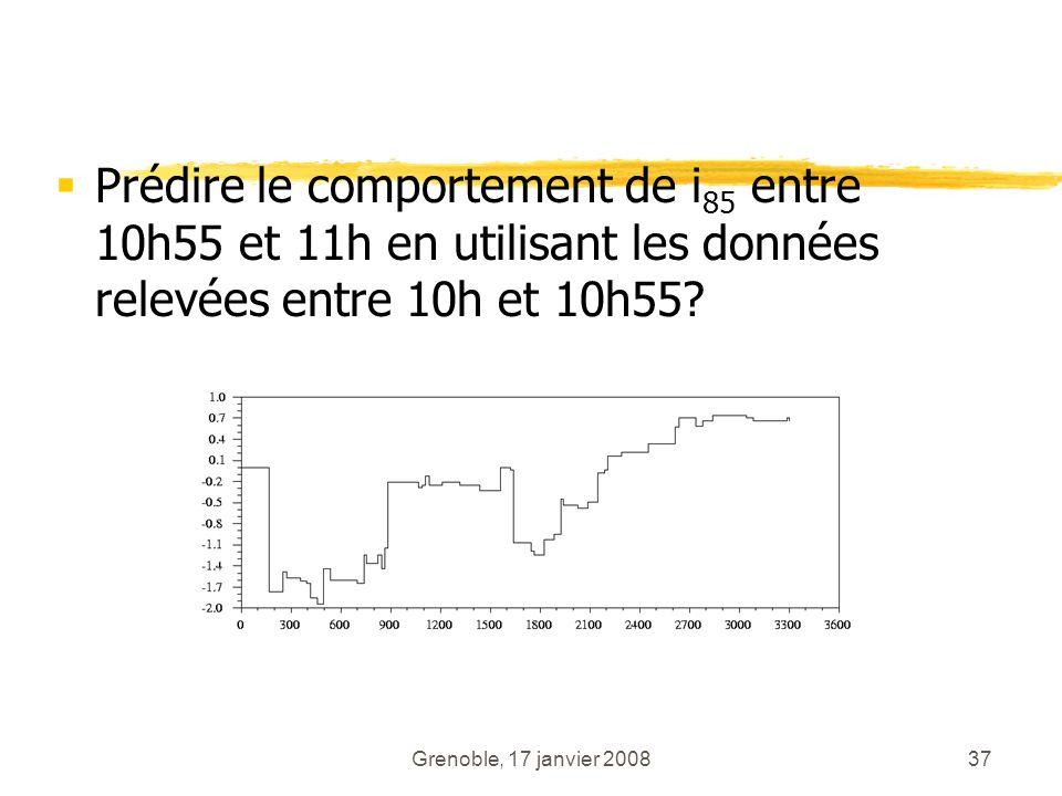 Grenoble, 17 janvier 200837 Prédire le comportement de i 85 entre 10h55 et 11h en utilisant les données relevées entre 10h et 10h55?