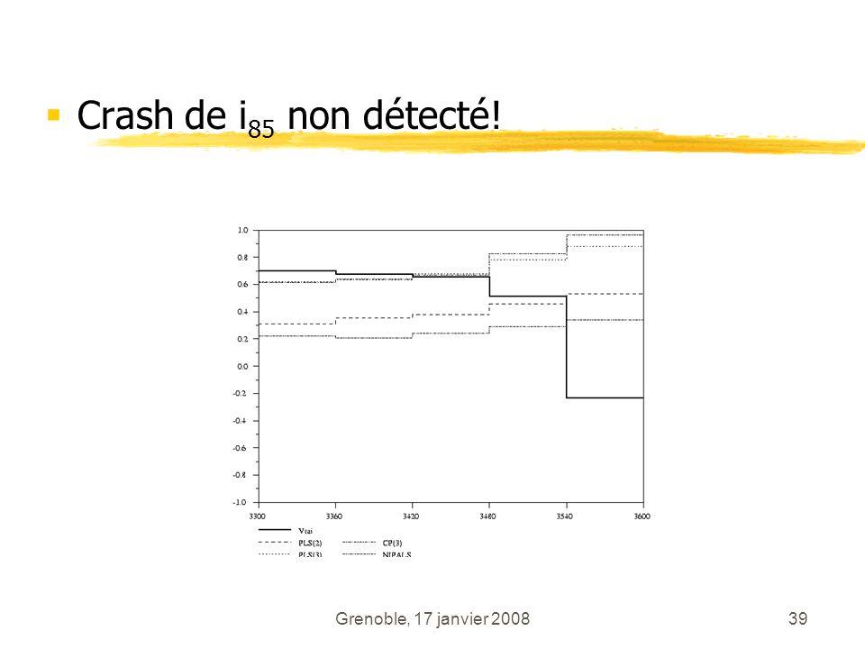 Grenoble, 17 janvier 200839 Crash de i 85 non détecté!