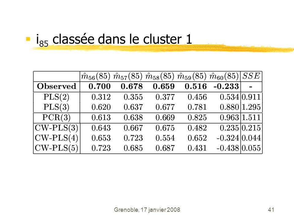 Grenoble, 17 janvier 200841 i 85 classée dans le cluster 1