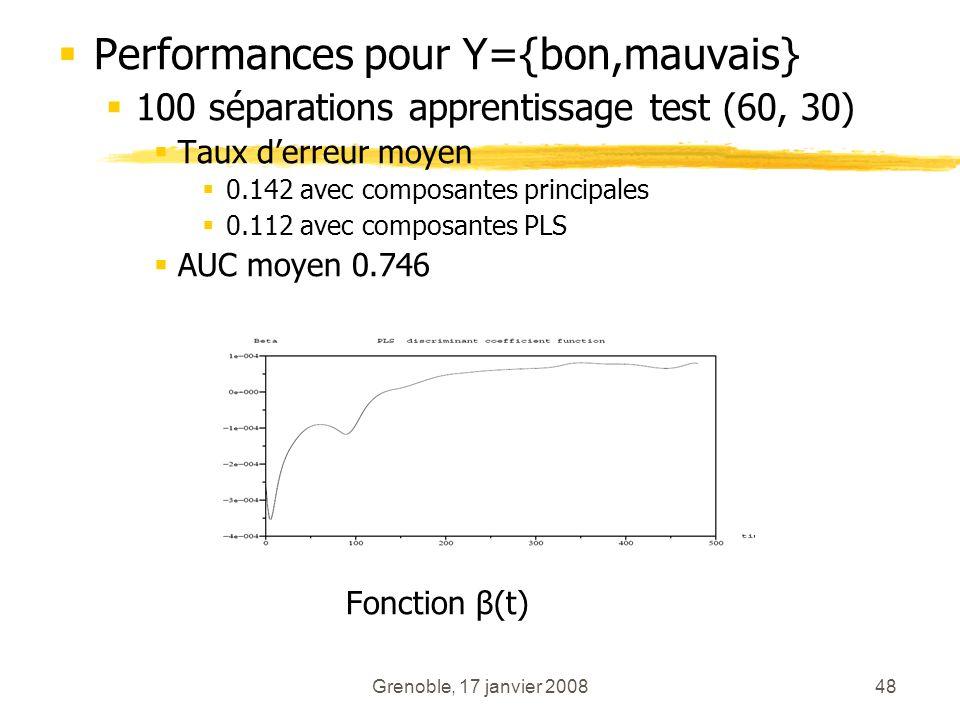Grenoble, 17 janvier 200848 Performances pour Y={bon,mauvais} 100 séparations apprentissage test (60, 30) Taux derreur moyen 0.142 avec composantes pr