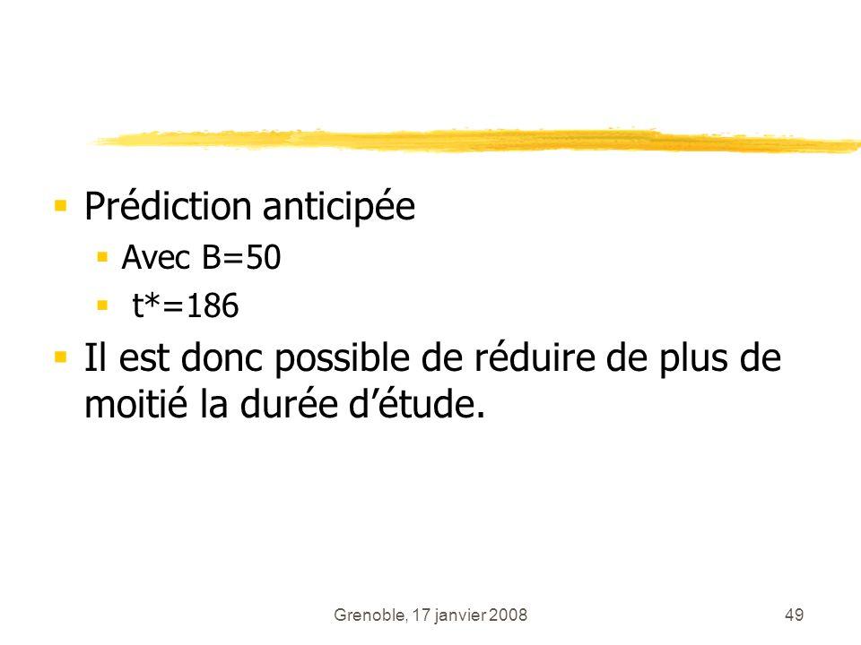Grenoble, 17 janvier 200849 Prédiction anticipée Avec B=50 t*=186 Il est donc possible de réduire de plus de moitié la durée détude.