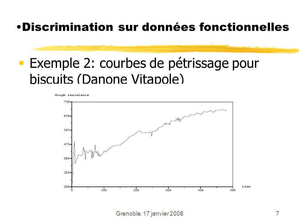 Grenoble, 17 janvier 20087 Discrimination sur données fonctionnelles Exemple 2: courbes de pétrissage pour biscuits (Danone Vitapole)