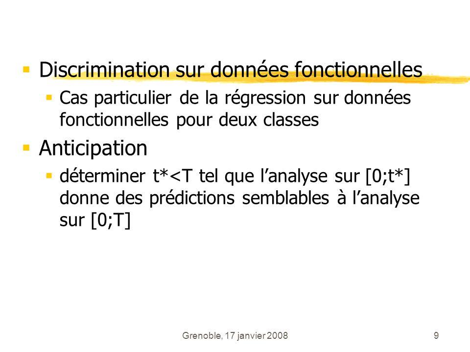 Grenoble, 17 janvier 20089 Discrimination sur données fonctionnelles Cas particulier de la régression sur données fonctionnelles pour deux classes Ant
