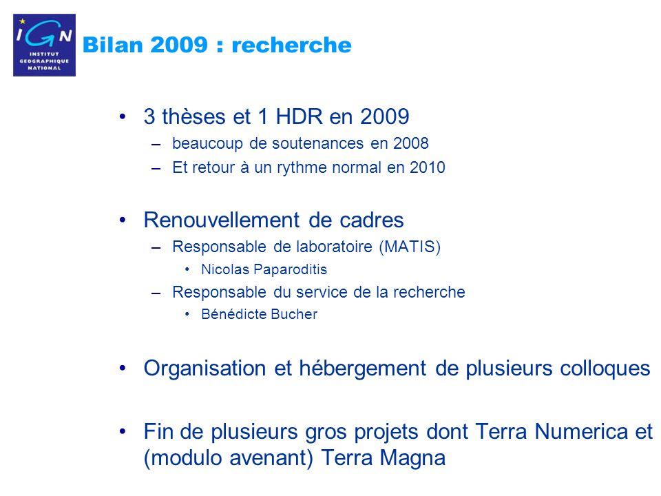 4 Bilan 2009 : recherche 3 thèses et 1 HDR en 2009 –beaucoup de soutenances en 2008 –Et retour à un rythme normal en 2010 Renouvellement de cadres –Re