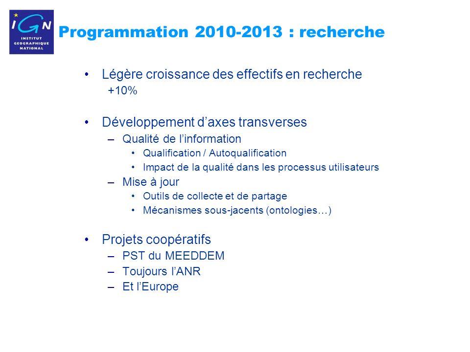 8 Programmation 2010-2013 : recherche Légère croissance des effectifs en recherche +10% Développement daxes transverses –Qualité de linformation Quali
