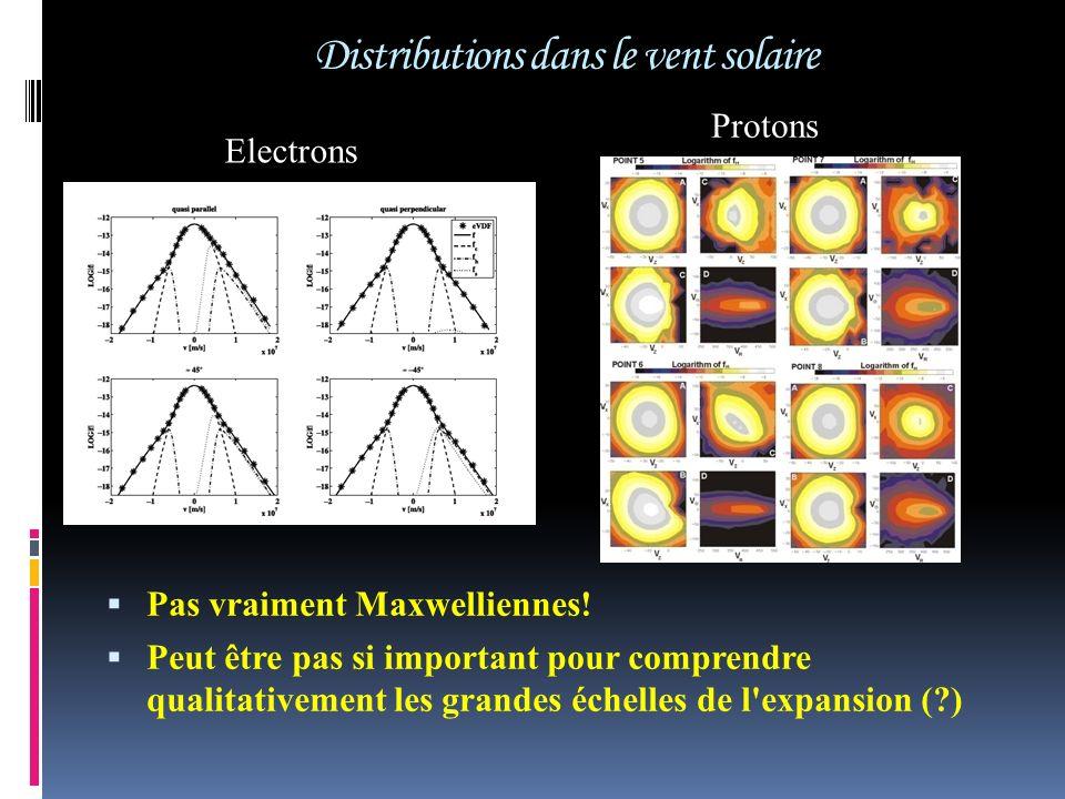 Distributions dans le vent solaire Pas vraiment Maxwelliennes! Peut être pas si important pour comprendre qualitativement les grandes échelles de l'ex