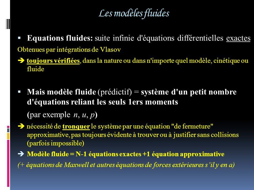 Les modèles fluides Equations fluides: suite infinie d'équations différentielles exactes Obtenues par intégrations de Vlasov toujours vérifiées, dans
