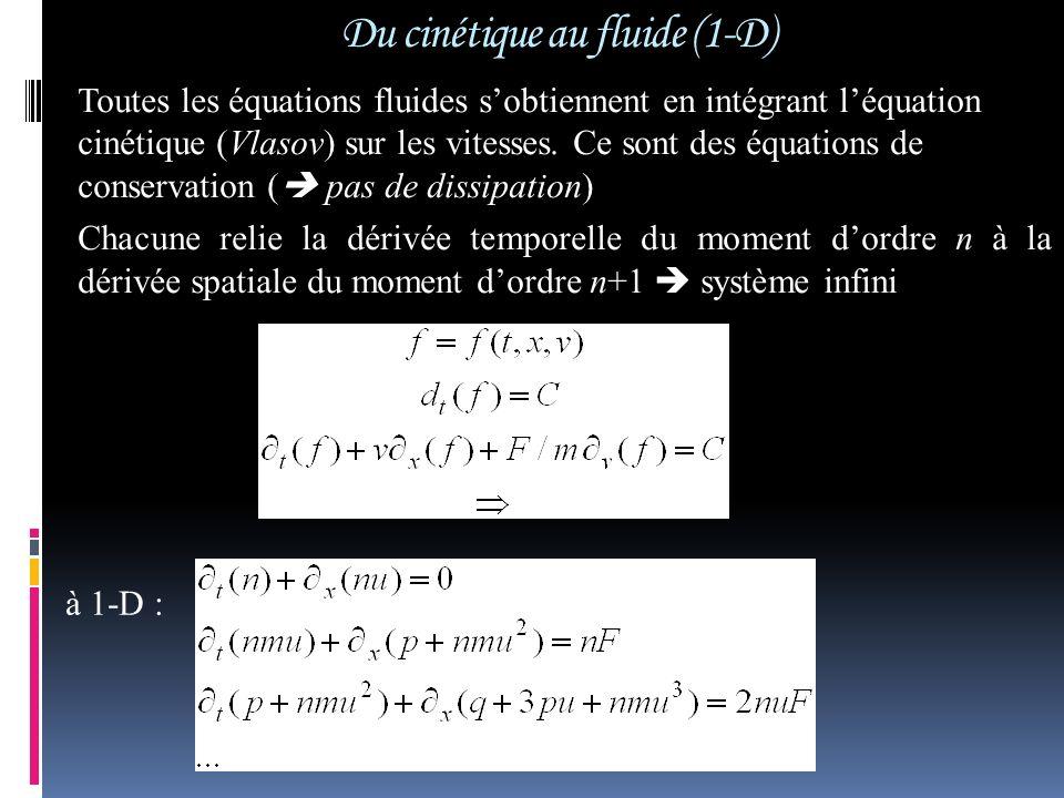 Du cinétique au fluide (1-D) Toutes les équations fluides sobtiennent en intégrant léquation cinétique (Vlasov) sur les vitesses. Ce sont des équation