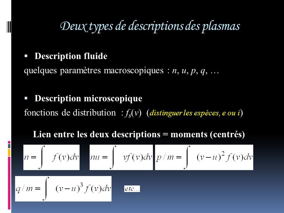 Deux types de descriptions des plasmas Lien entre les deux descriptions = moments (centrés) Description fluide quelques paramètres macroscopiques : n,