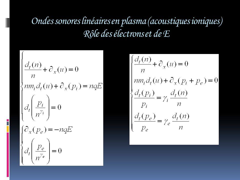 Ondes sonores linéaires en plasma (acoustiques ioniques) Rôle des électrons et de E