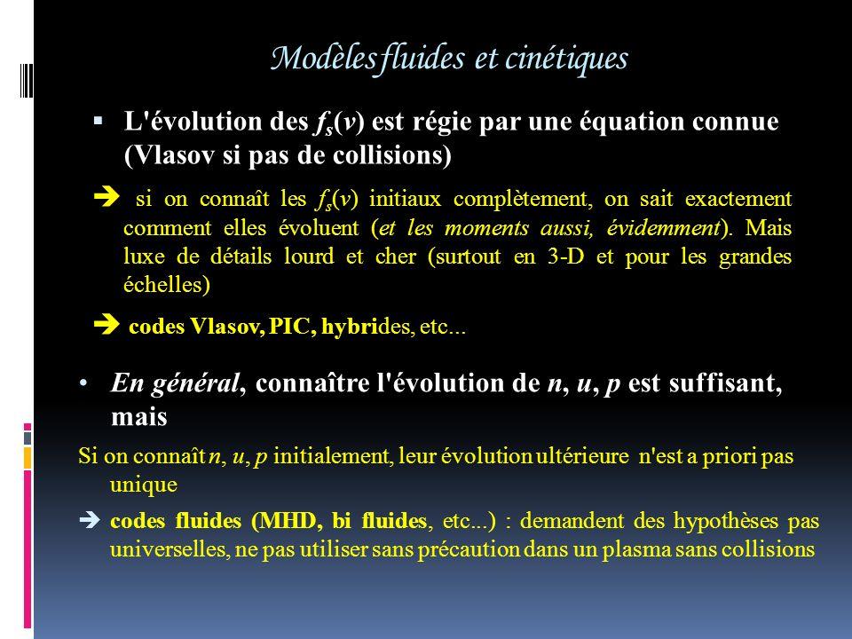Modèles fluides et cinétiques L'évolution des f s (v) est régie par une équation connue (Vlasov si pas de collisions) si on connaît les f s (v) initia