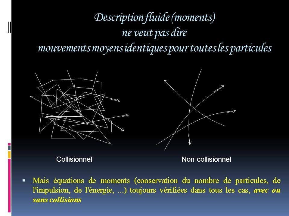 Description fluide (moments) ne veut pas dire mouvements moyens identiques pour toutes les particules Mais équations de moments (conservation du nombr