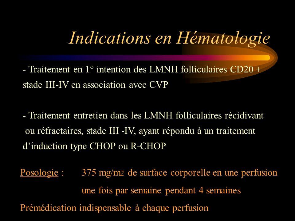 Indications en Hématologie - Traitement en 1° intention des LMNH folliculaires CD20 + stade III-IV en association avec CVP - Traitement entretien dans