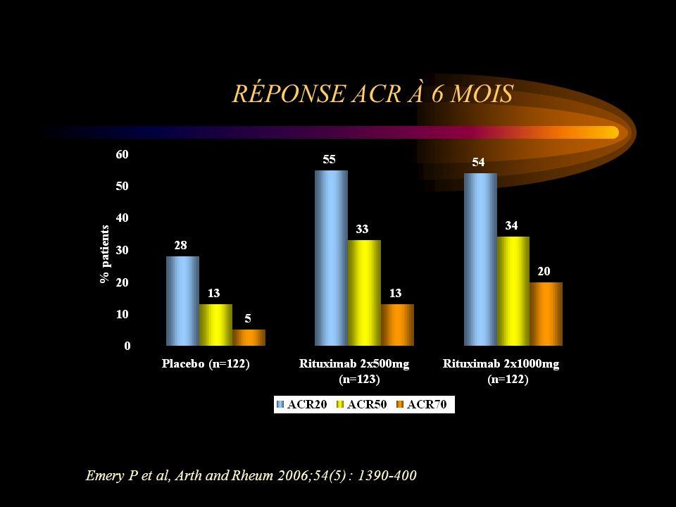 Emery P et al, Arth and Rheum 2006;54(5) : 1390-400 RÉPONSE ACR À 6 MOIS