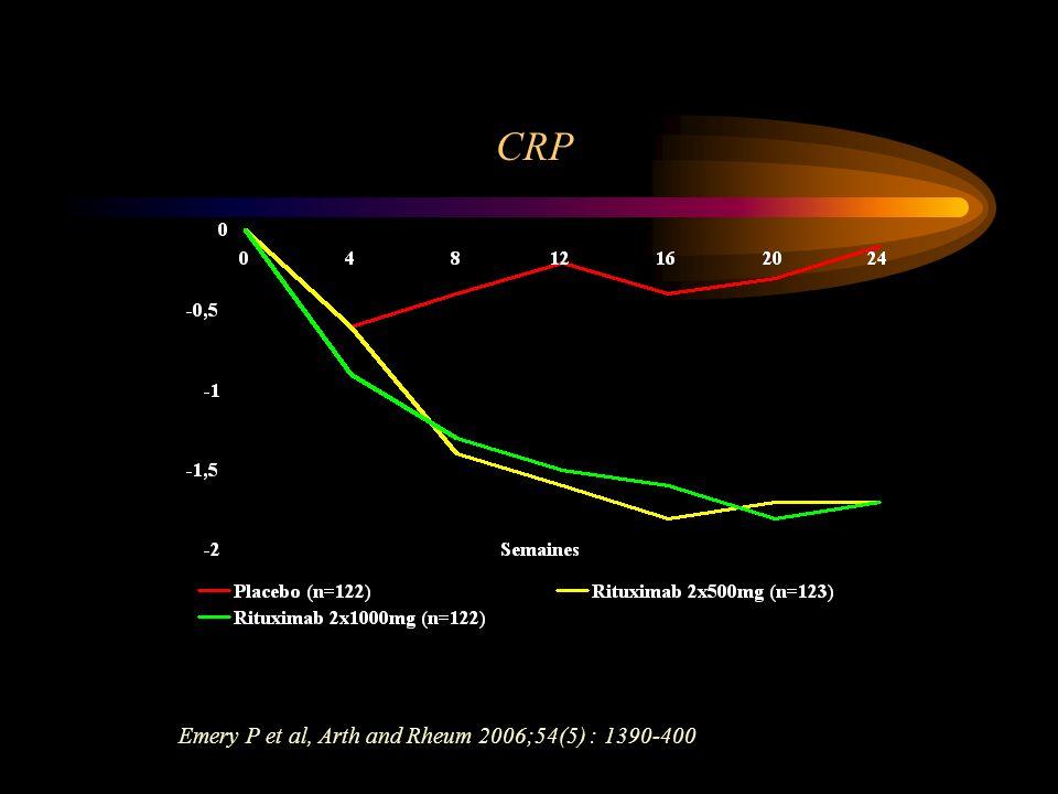CRP Emery P et al, Arth and Rheum 2006;54(5) : 1390-400