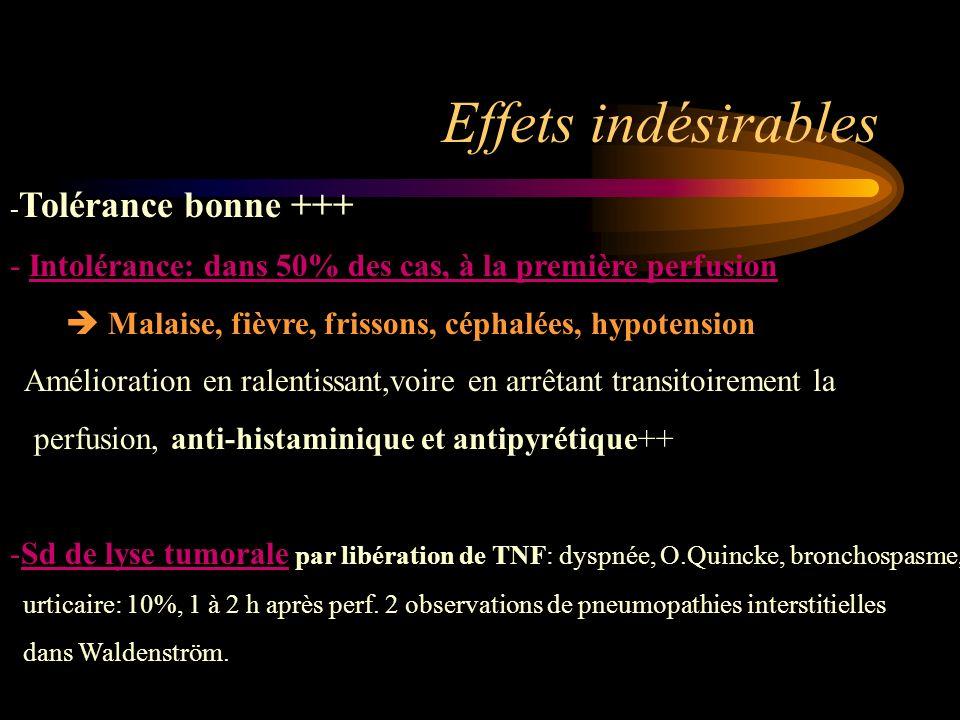 Effets indésirables - Tolérance bonne +++ - Intolérance: dans 50% des cas, à la première perfusion Malaise, fièvre, frissons, céphalées, hypotension A