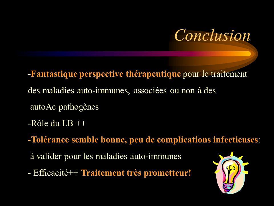 Conclusion -Fantastique perspective thérapeutique pour le traitement des maladies auto-immunes, associées ou non à des autoAc pathogènes -Rôle du LB +
