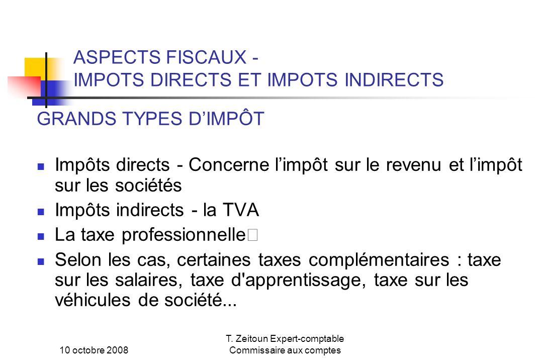 10 octobre 2008 T. Zeitoun Expert-comptable Commissaire aux comptes ASPECTS FISCAUX - IMPOTS DIRECTS ET IMPOTS INDIRECTS GRANDS TYPES DIMPÔT Impôts di