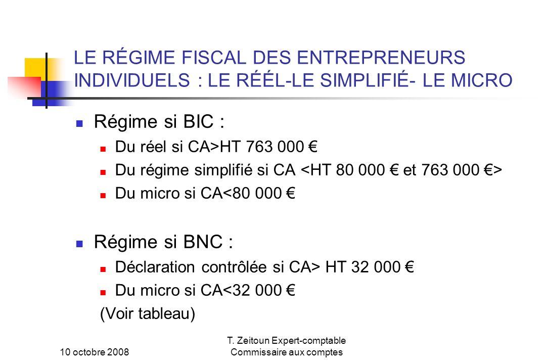 10 octobre 2008 T. Zeitoun Expert-comptable Commissaire aux comptes LE RÉGIME FISCAL DES ENTREPRENEURS INDIVIDUELS : LE RÉÉL-LE SIMPLIFIÉ- LE MICRO Ré