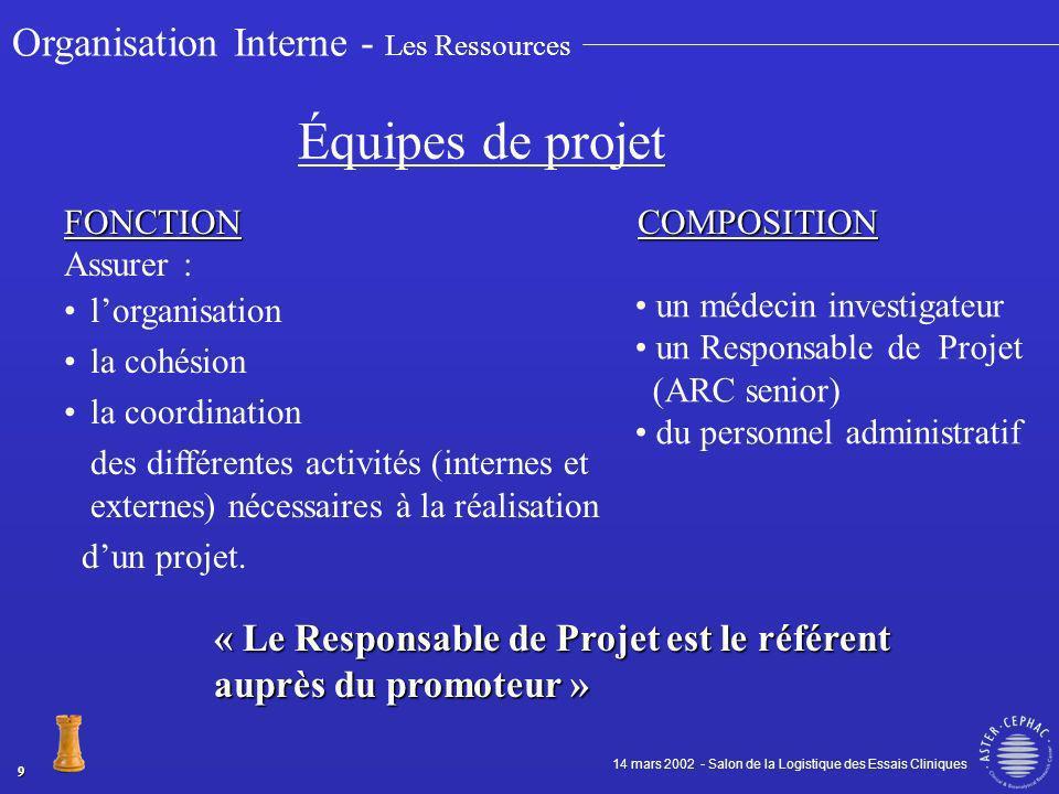 Communication avec les Promoteurs « Le choix stratégique dASTER.CEPHAC est la Transparence » 10 14 mars 2002 - Salon de la Logistique des Essais Cliniques
