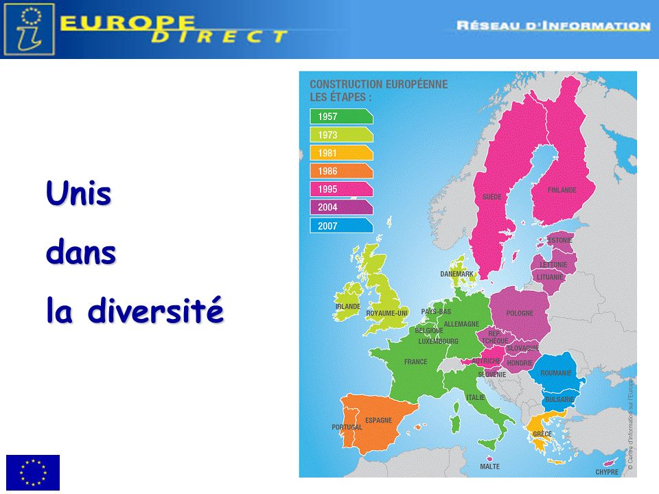 L Union européenne ne prélève elle-même aucun impôt. Recettes 2008