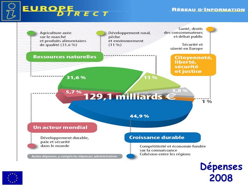 Volet transfrontalier Interreg IV A Objectif général : Développement local transfrontalier au service des populations de part et dautre des frontières.