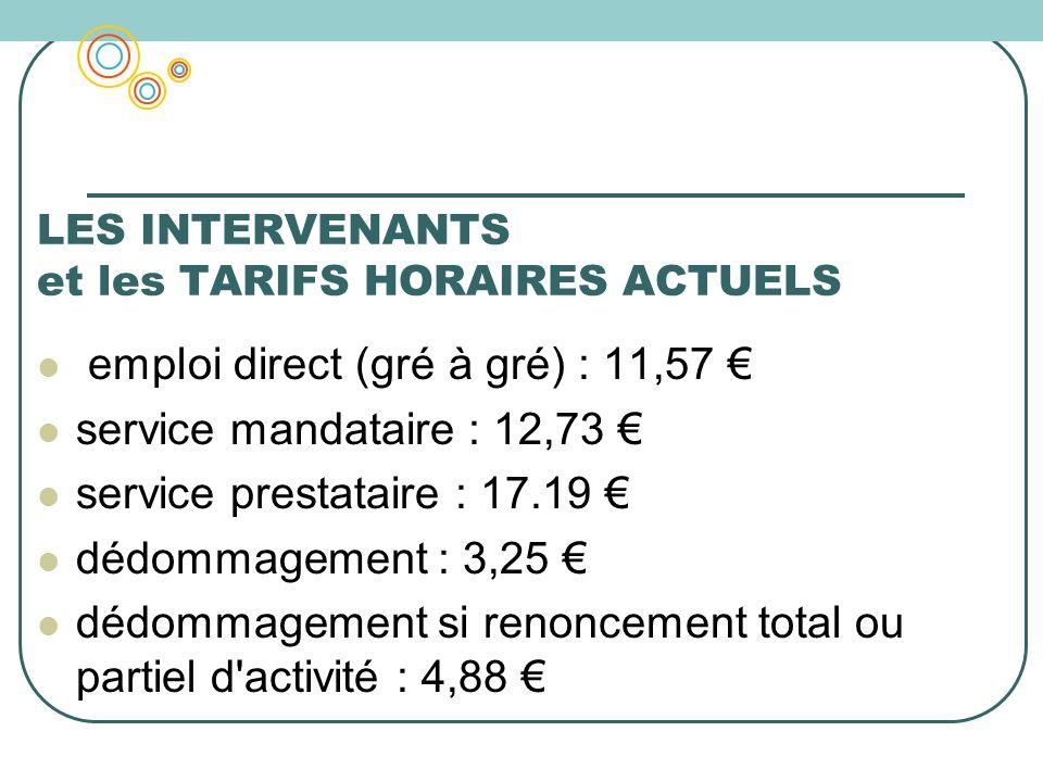 LES INTERVENANTS et les TARIFS HORAIRES ACTUELS emploi direct (gré à gré) : 11,57 service mandataire : 12,73 service prestataire : 17.19 dédommagement