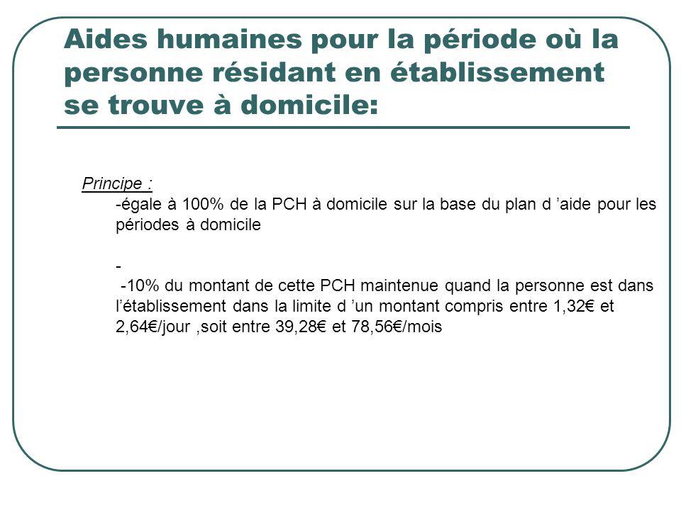 Aides humaines pour la période où la personne résidant en établissement se trouve à domicile: Principe : -égale à 100% de la PCH à domicile sur la bas
