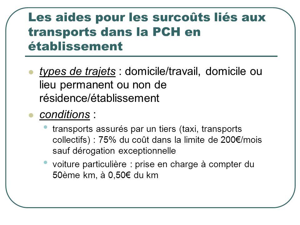 Les aides pour les surcoûts liés aux transports dans la PCH en établissement types de trajets : domicile/travail, domicile ou lieu permanent ou non de