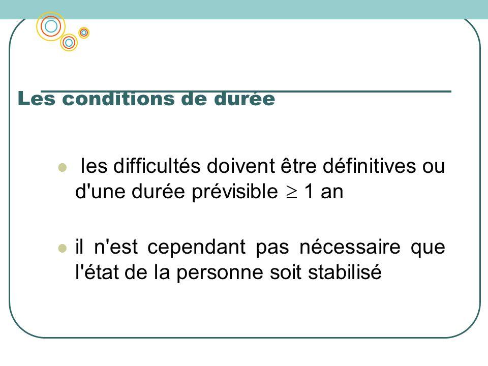 Les conditions de durée les difficultés doivent être définitives ou d'une durée prévisible 1 an il n'est cependant pas nécessaire que l'état de la per