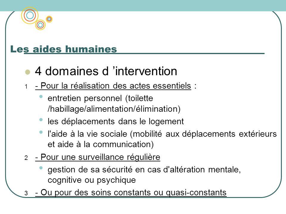Les aides humaines 4 domaines d intervention 1 - Pour la réalisation des actes essentiels : entretien personnel (toilette /habillage/alimentation/élim