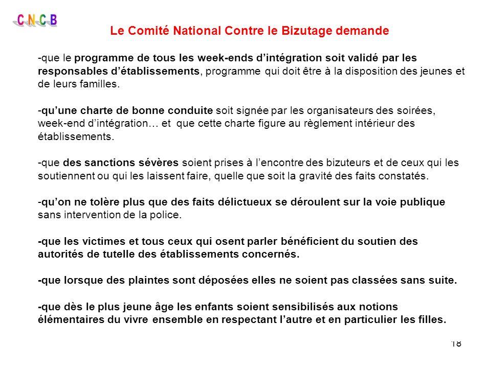 18 Le Comité National Contre le Bizutage demande -que le programme de tous les week-ends dintégration soit validé par les responsables détablissements