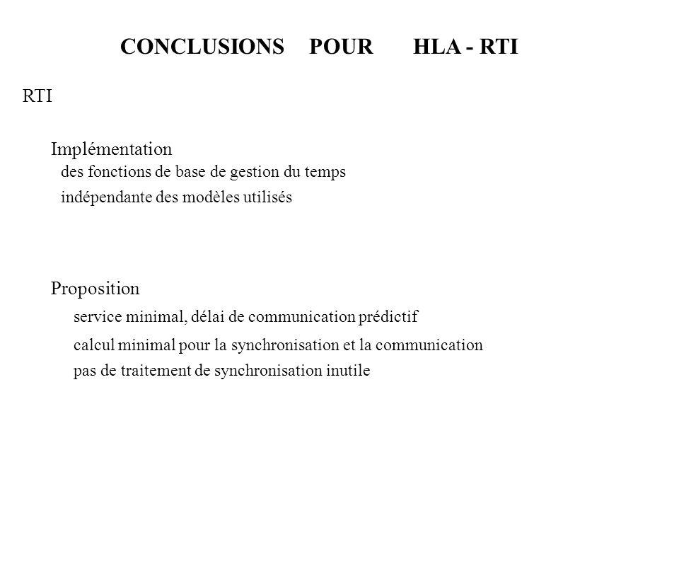 CONCLUSIONS POUR HLA - RTI RTI Implémentation des fonctions de base de gestion du temps indépendante des modèles utilisés Proposition service minimal,