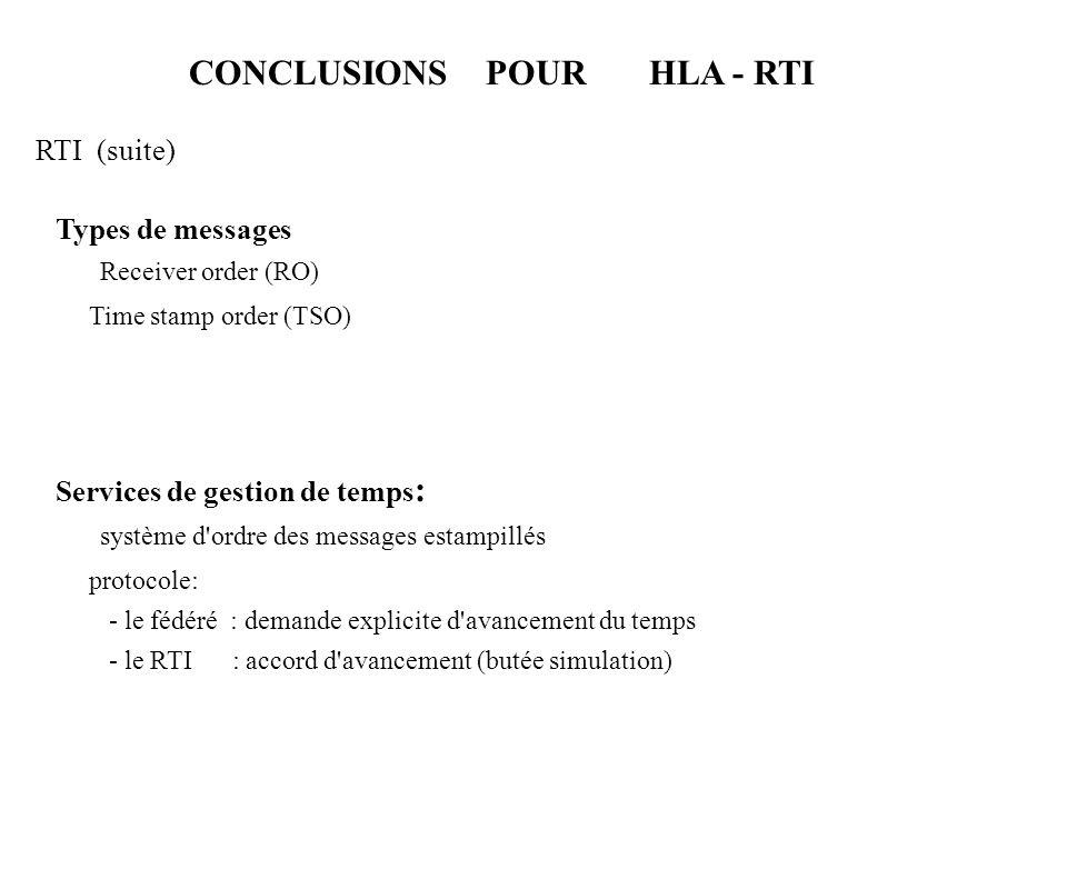 CONCLUSIONS POUR HLA - RTI RTI (suite) Types de messages Receiver order (RO) Time stamp order (TSO) Services de gestion de temps : système d'ordre des