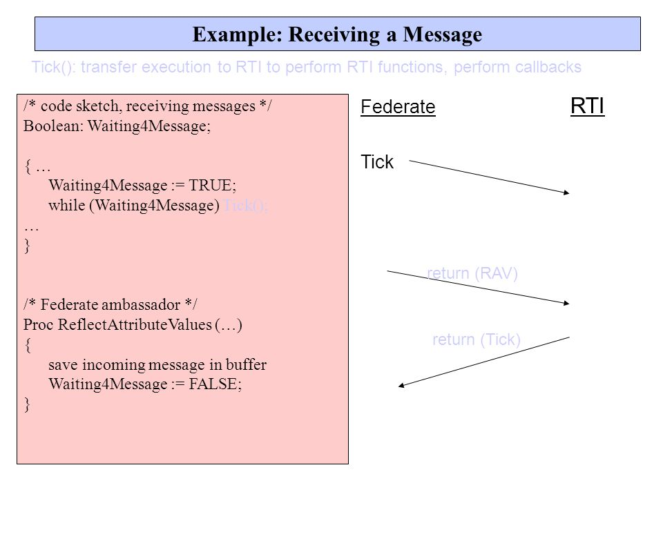Example: Receiving a Message /* code sketch, receiving messages */ Boolean: Waiting4Message; { … Waiting4Message := TRUE; while (Waiting4Message) Tick