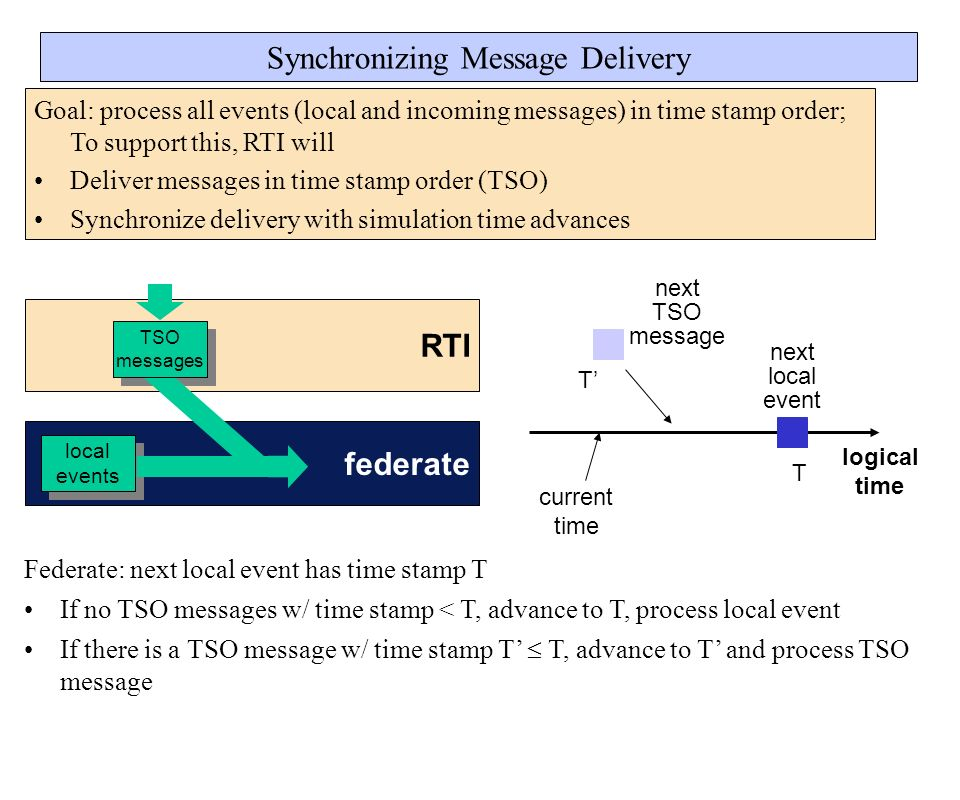 Synchronizing Message Delivery Goal: process all events (local and incoming messages) in time stamp order; To support this, RTI will Deliver messages