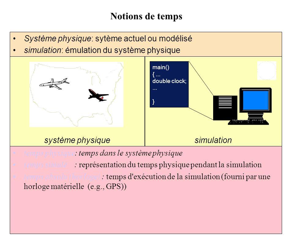 Notions de temps temps physique: temps dans le système physique temps simulé : représentation du temps physique pendant la simulation temps absolu (ho