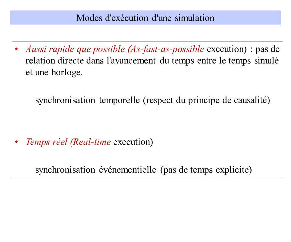 Différents mécanismes de gestion de temps en simulation Simulation orientée événement : Evénements traités dans l ordre des estampilles (Causalité) Avancement du temps = estampille Simulation orientée temps : Evénements traités par paquet Avancement par pas de durée fixée