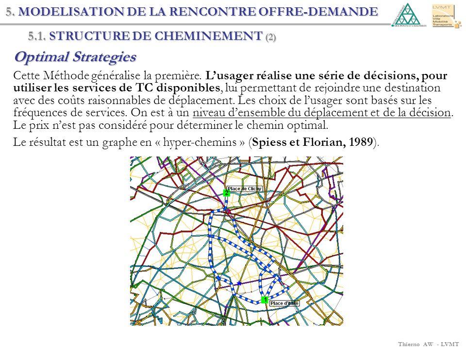 Thierno AW - LVMT 5. MODELISATION DE LA RENCONTRE OFFRE-DEMANDE 5.1. STRUCTURE DE CHEMINEMENT (2) Optimal Strategies Cette Méthode généralise la premi